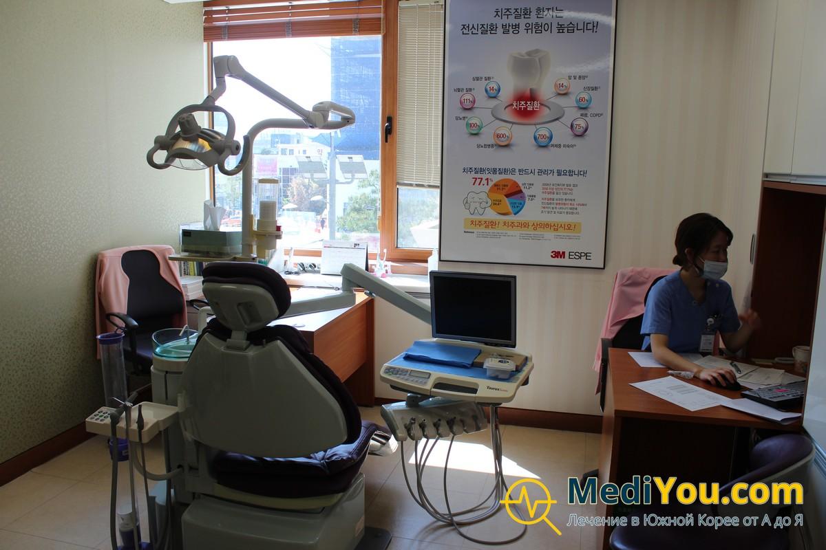 Клиника Кенгхи - стоматология